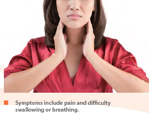 Thyroid Nodules And Surgery Symptoms