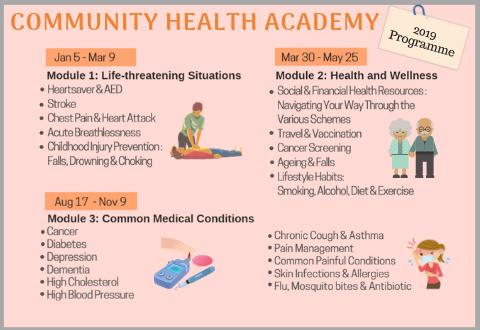 Community Health Academy
